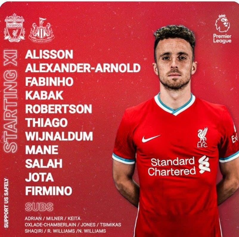 Premier League 24/4/2021 Liverpool Line-up