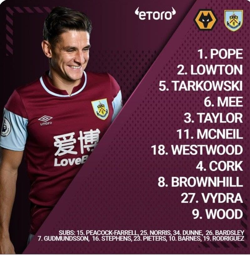 Carabao Cup & Others 25/4/2021 -Burnley Line-up