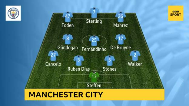 Carabao Cup & Others 25/4/2021 -City Line-up