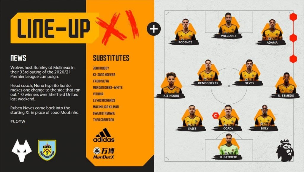 Carabao Cup & Others 25/4/2021 -Wolves Line-up